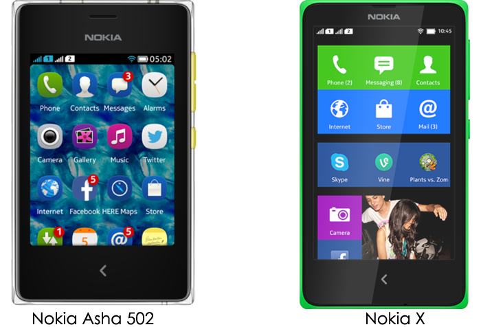 The Nokia Asha 502 is an entrylevel dualSIM feature phone from Nokia The phone sports a 3 Inch TFT TouchScreen  The phone has QVGA 320x240 pixels resolution and pixel density of about 133 PPI